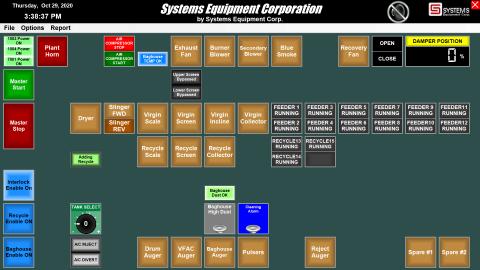 TSC Motor Controls